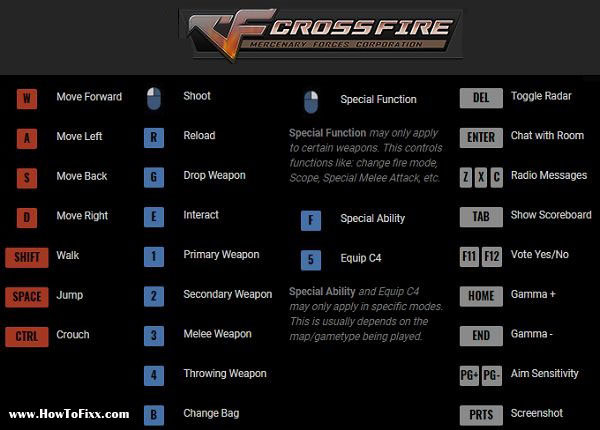 Download CrossFire Game for PC