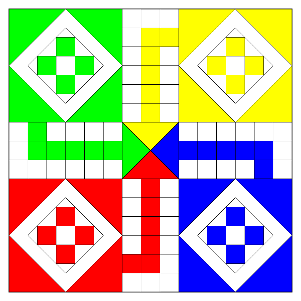 Ludo Game Template