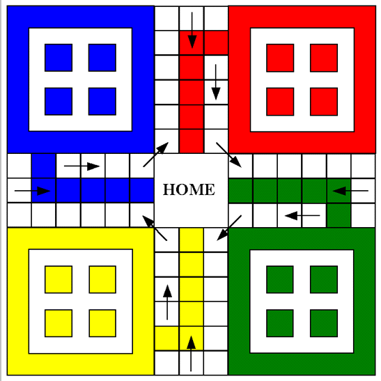 Ludo Board Printable Template